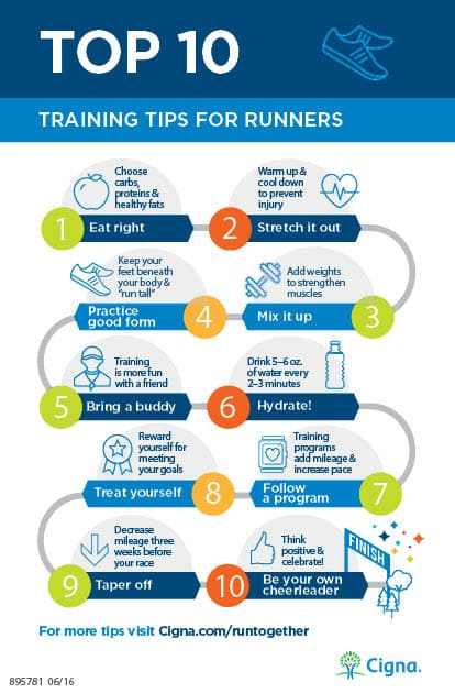 Top Ten Training Tips for Runners provided by Cigna for Walt Disney World Marathon Weekend
