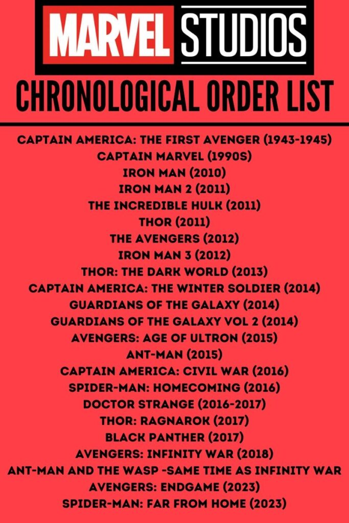 Marvel Movies in Chronological Order PDF
