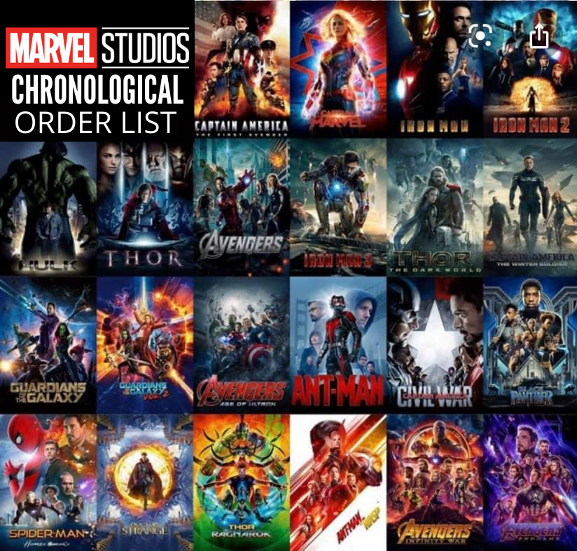 Best Order To Watch All The Marvel Movies Chronological Vs Release